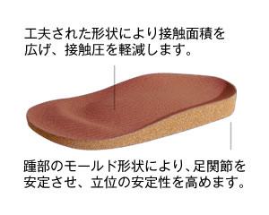 ルームフィット 足底版の特性1