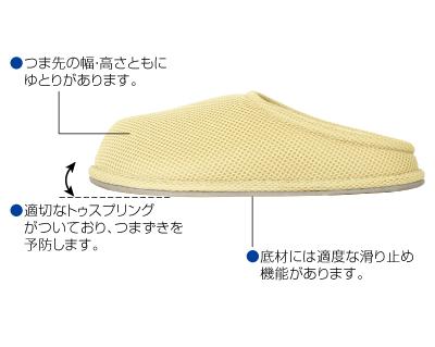 ルームフィット 足底版の特性3