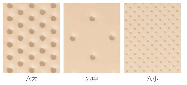 装具製作に使用するスプリント材、オルフィット製品の穴あき率のイメージ画像